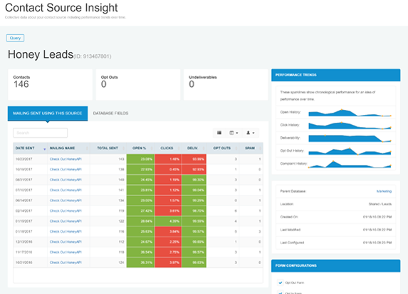 Contact Insight with Time-Based Performance Reports
